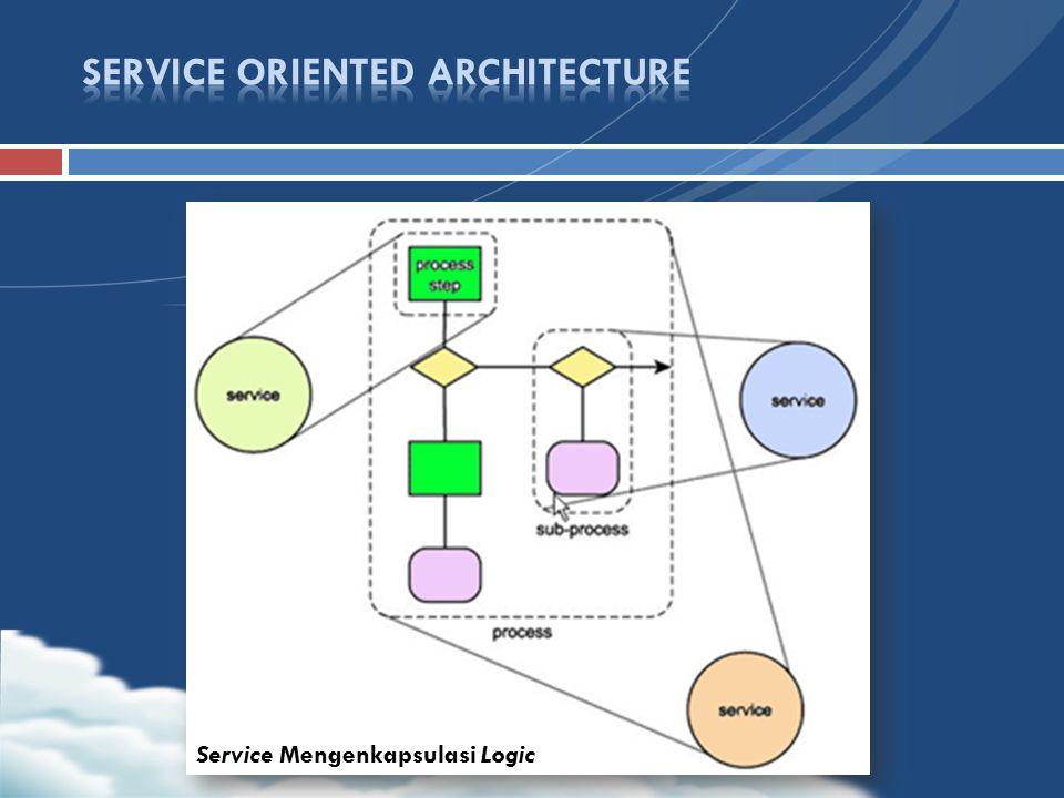 Service Mengenkapsulasi Logic
