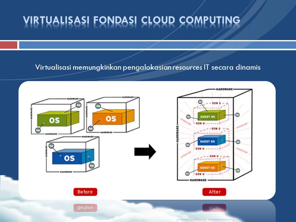 Cloud Computing dapat dikombinasikan dengan SOA (Service Oriented Architecture), sehingga mampu menghasilkan solusi alternatif yang paling efektif untuk perancangan pengembangan sistem terintegrasi.