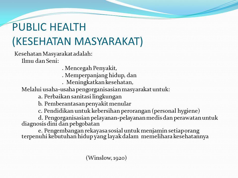 PUBLIC HEALTH (KESEHATAN MASYARAKAT) Kesehatan Masyarakat adalah: Ilmu dan Seni:.