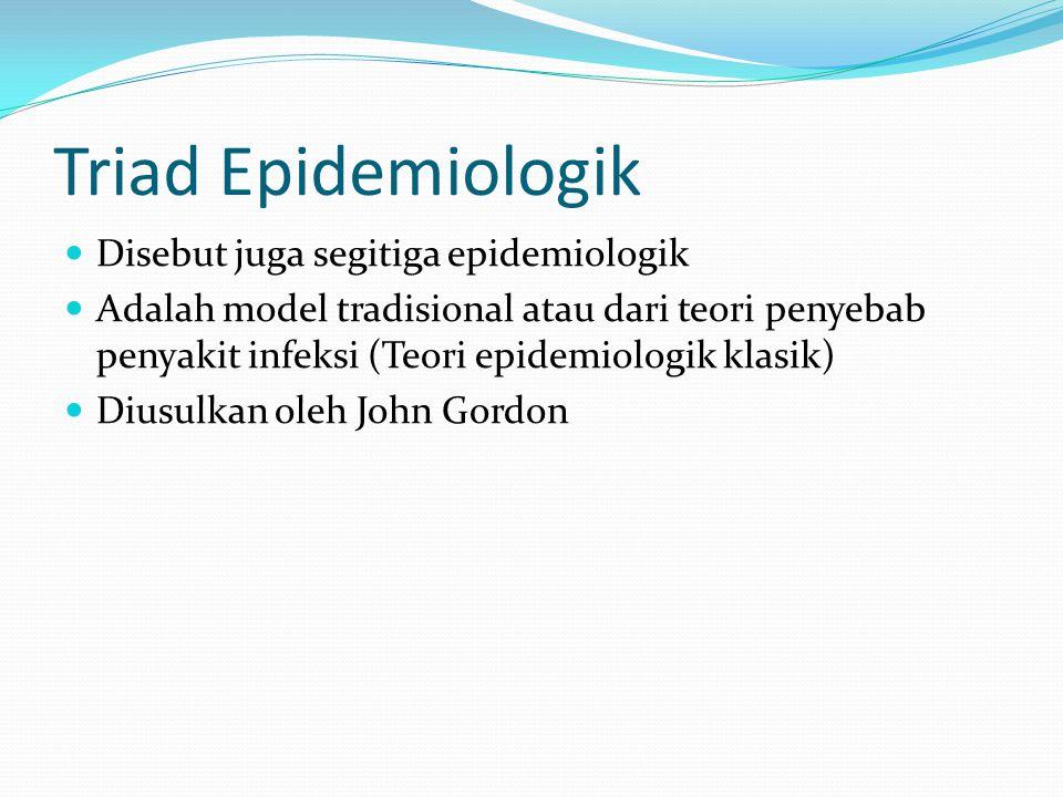 Triad Epidemiologik Disebut juga segitiga epidemiologik Adalah model tradisional atau dari teori penyebab penyakit infeksi (Teori epidemiologik klasik) Diusulkan oleh John Gordon