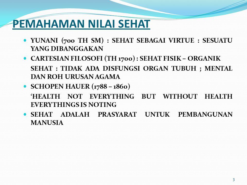 3 PEMAHAMAN NILAI SEHAT YUNANI (700 TH SM) : SEHAT SEBAGAI VIRTUE : SESUATU YANG DIBANGGAKAN CARTESIAN FILOSOFI (TH 1700) : SEHAT FISIK – ORGANIK SEHAT : TIDAK ADA DISFUNGSI ORGAN TUBUH ; MENTAL DAN ROH URUSAN AGAMA SCHOPEN HAUER (1788 – 1860) 'HEALTH NOT EVERYTHING BUT WITHOUT HEALTH EVERYTHINGS IS NOTING SEHAT ADALAH PRASYARAT UNTUK PEMBANGUNAN MANUSIA