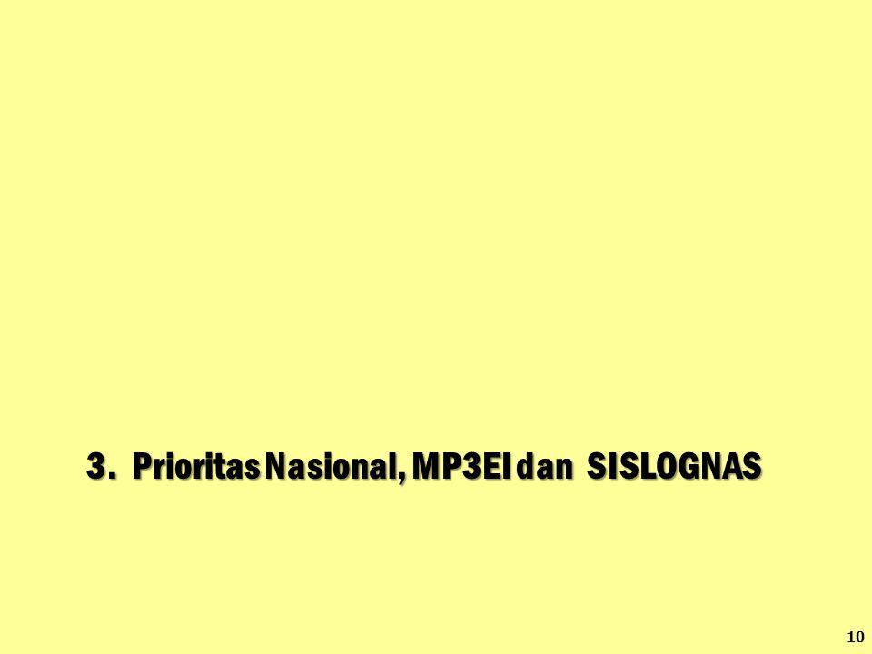 10 3. Prioritas Nasional, MP3EI dan SISLOGNAS
