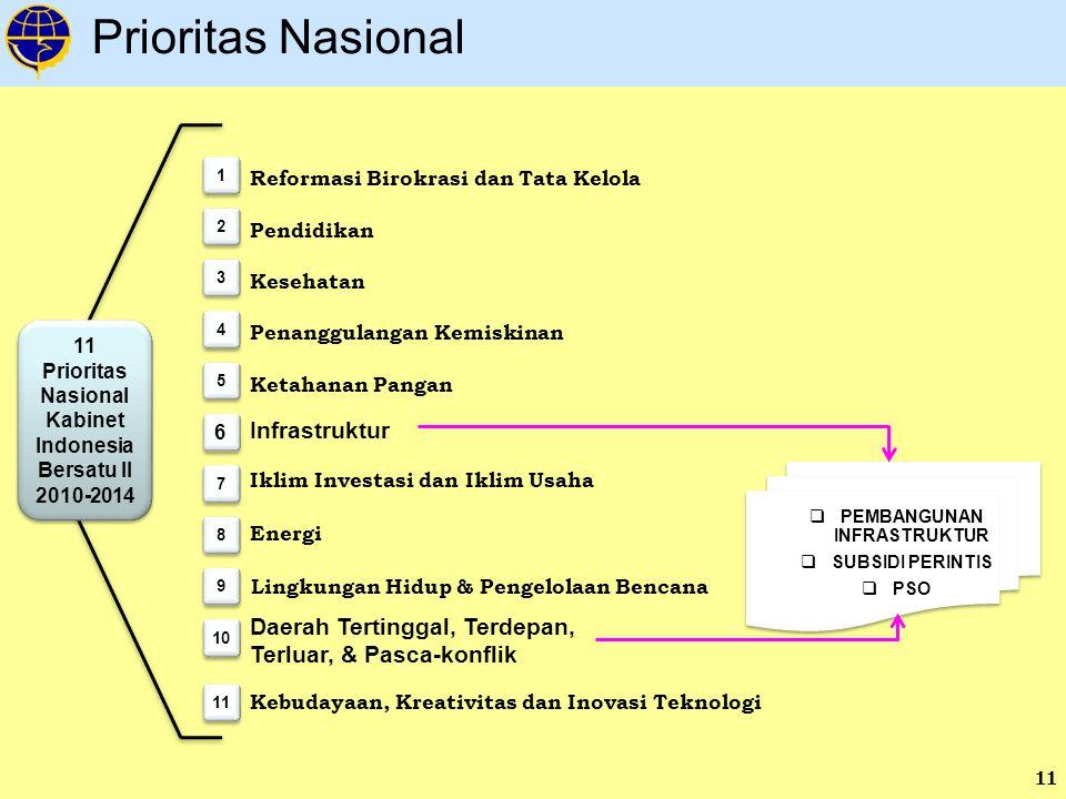 11 Prioritas Nasional 1 1 Reformasi Birokrasi dan Tata Kelola 2 2 Pendidikan 3 3 Kesehatan 4 4 Penanggulangan Kemiskinan 5 5 Ketahanan Pangan 6 6 Infrastruktur 7 7 Iklim Investasi dan Iklim Usaha 8 8 Energi 9 9 Lingkungan Hidup & Pengelolaan Bencana 10 Daerah Tertinggal, Terdepan, Terluar, & Pasca-konflik 11 Kebudayaan, Kreativitas dan Inovasi Teknologi 11 Prioritas Nasional Kabinet Indonesia Bersatu II 2010-2014 11 Prioritas Nasional Kabinet Indonesia Bersatu II 2010-2014  PEMBANGUNAN INFRASTRUKTUR  SUBSIDI PERINTIS  PSO