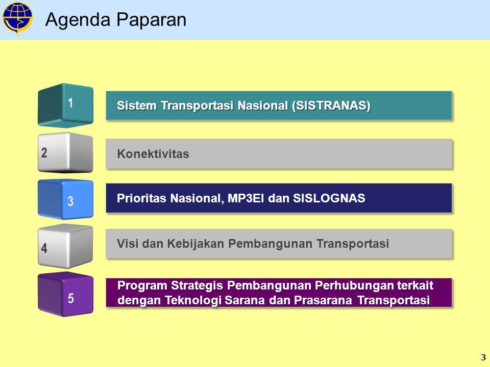 3 Agenda Paparan Sistem Transportasi Nasional (SISTRANAS) Konektivitas Prioritas Nasional, MP3EI dan SISLOGNAS Visi dan Kebijakan Pembangunan Transportasi Program Strategis Pembangunan Perhubungan terkait dengan Teknologi Sarana dan Prasarana Transportasi