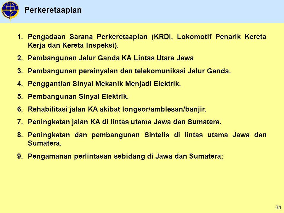 31 1.Pengadaan Sarana Perkeretaapian (KRDI, Lokomotif Penarik Kereta Kerja dan Kereta Inspeksi).