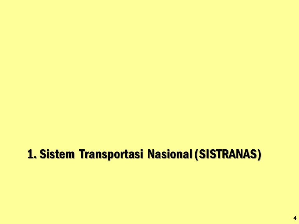 4 1. Sistem Transportasi Nasional (SISTRANAS)