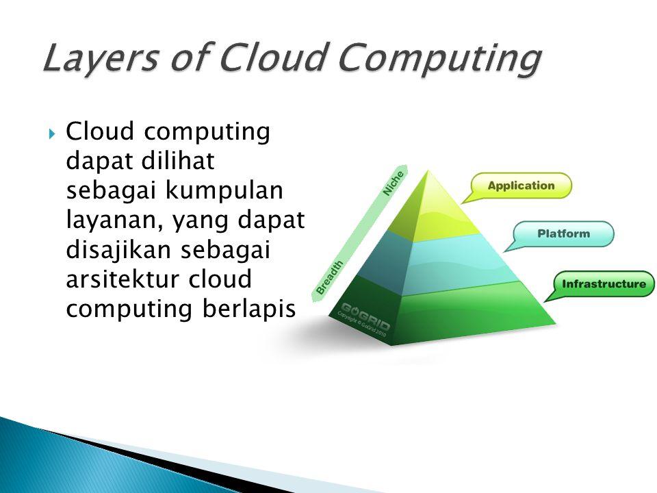  Cloud computing dapat dilihat sebagai kumpulan layanan, yang dapat disajikan sebagai arsitektur cloud computing berlapis