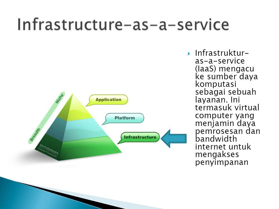  Infrastruktur- as-a-service (IaaS) mengacu ke sumber daya komputasi sebagai sebuah layanan. Ini termasuk virtual computer yang menjamin daya pemrose