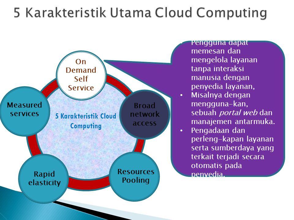 On Demand Self Service Broad network access Resources Pooling Rapid elasticity Measured services 5 Karakteristik Cloud Computing Pengguna dapat memesa