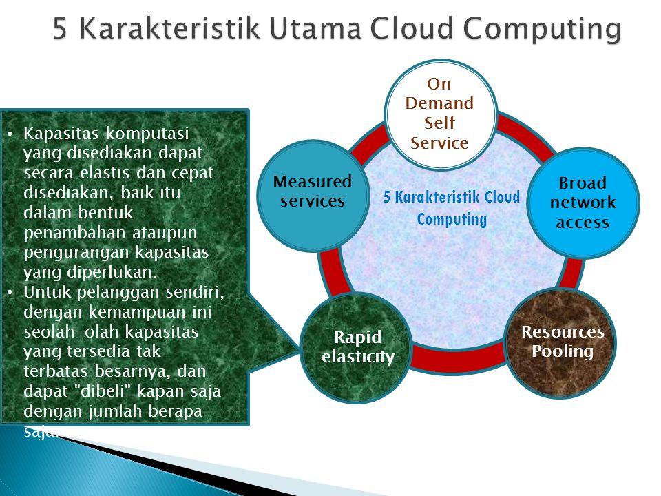 On Demand Self Service Broad network access Resources Pooling Rapid elasticity Measured services Kapasitas komputasi yang disediakan dapat secara elas