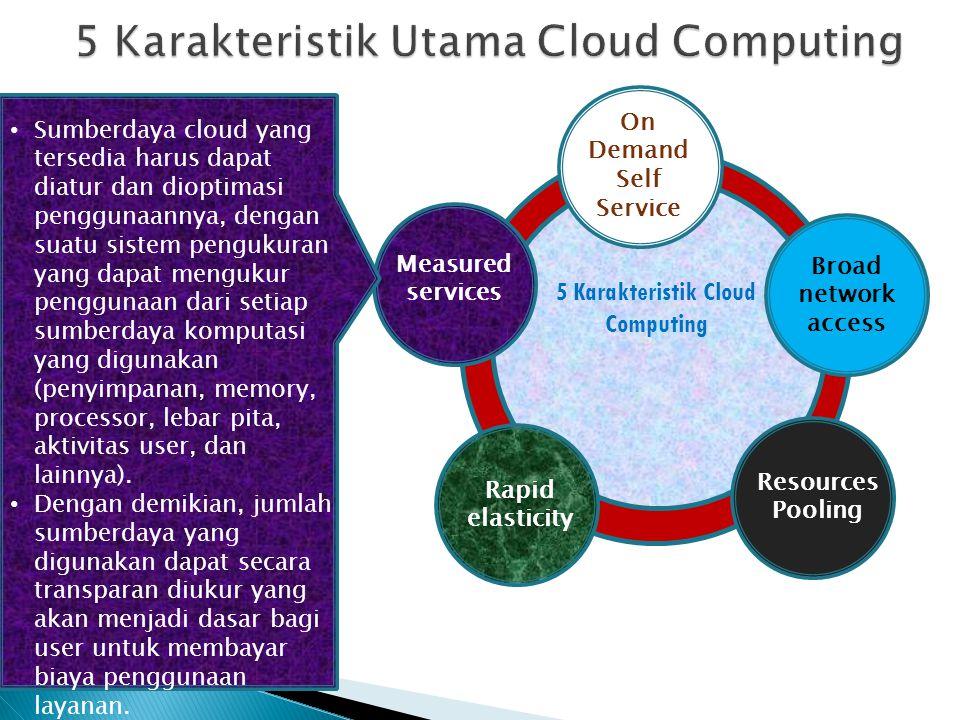 On Demand Self Service Broad network access Resources Pooling Rapid elasticity Measured services Sumberdaya cloud yang tersedia harus dapat diatur dan