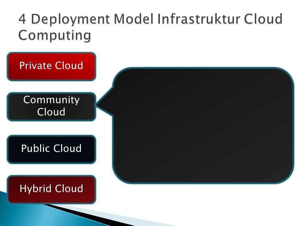 Dalam model ini, sebuah infrastruktur cloud digunakan bersama-sama oleh beberapa organisasi yang memiliki kesamaan kepentingan, misalnya dari sisi misinya, atau tingkat keamanan yang dibutuhkan, dan lainnya.
