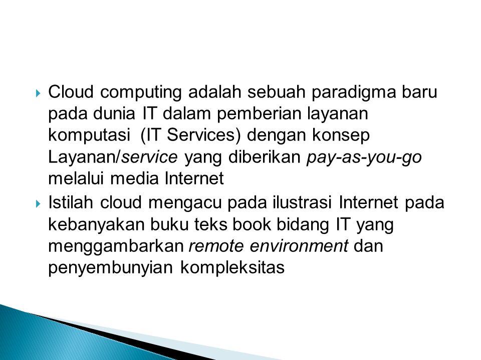  Cloud computing adalah sebuah paradigma baru pada dunia IT dalam pemberian layanan komputasi (IT Services) dengan konsep Layanan/service yang diberikan pay-as-you-go melalui media Internet  Istilah cloud mengacu pada ilustrasi Internet pada kebanyakan buku teks book bidang IT yang menggambarkan remote environment dan penyembunyian kompleksitas
