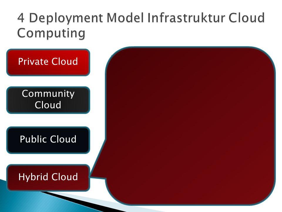 Merupakan komposisi dari dua atau lebih infrastruktur cloud (private, community, atau public). Meskipun secara entitas mereka tetap berdiri sendiri- s