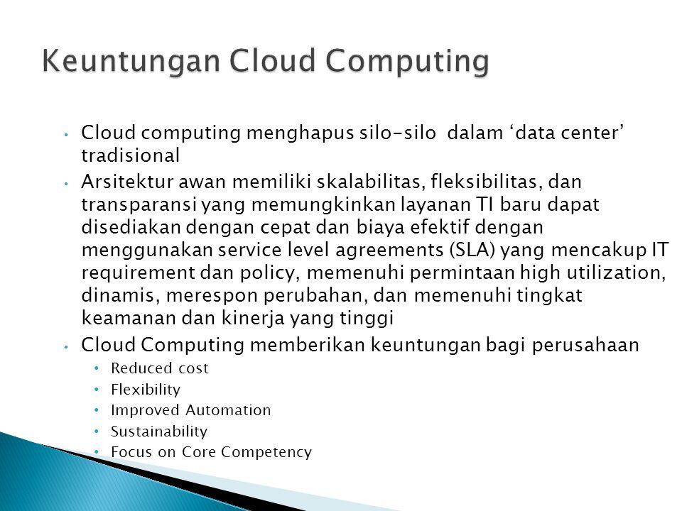 Cloud computing menghapus silo-silo dalam 'data center' tradisional Arsitektur awan memiliki skalabilitas, fleksibilitas, dan transparansi yang memungkinkan layanan TI baru dapat disediakan dengan cepat dan biaya efektif dengan menggunakan service level agreements (SLA) yang mencakup IT requirement dan policy, memenuhi permintaan high utilization, dinamis, merespon perubahan, dan memenuhi tingkat keamanan dan kinerja yang tinggi Cloud Computing memberikan keuntungan bagi perusahaan Reduced cost Flexibility Improved Automation Sustainability Focus on Core Competency