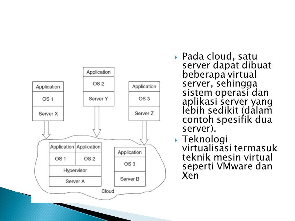  Pada cloud, satu server dapat dibuat beberapa virtual server, sehingga sistem operasi dan aplikasi server yang lebih sedikit (dalam contoh spesifik dua server).