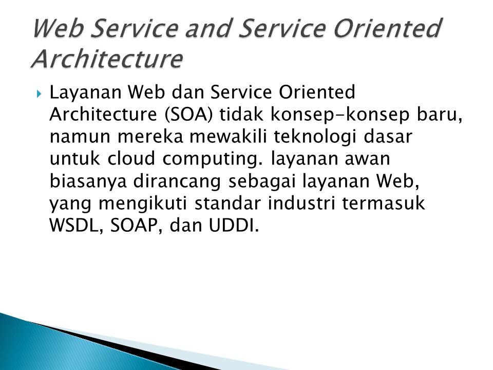  Layanan Web dan Service Oriented Architecture (SOA) tidak konsep-konsep baru, namun mereka mewakili teknologi dasar untuk cloud computing. layanan a