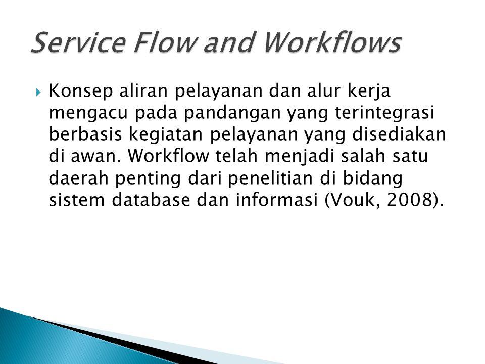  Konsep aliran pelayanan dan alur kerja mengacu pada pandangan yang terintegrasi berbasis kegiatan pelayanan yang disediakan di awan. Workflow telah