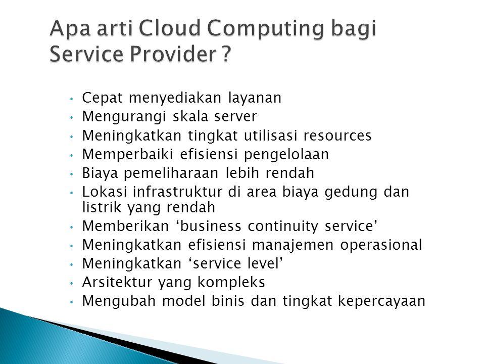 Cepat menyediakan layanan Mengurangi skala server Meningkatkan tingkat utilisasi resources Memperbaiki efisiensi pengelolaan Biaya pemeliharaan lebih
