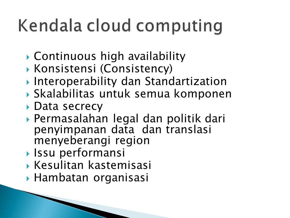  Continuous high availability  Konsistensi (Consistency)  Interoperability dan Standartization  Skalabilitas untuk semua komponen  Data secrecy  Permasalahan legal dan politik dari penyimpanan data dan translasi menyeberangi region  Issu performansi  Kesulitan kastemisasi  Hambatan organisasi