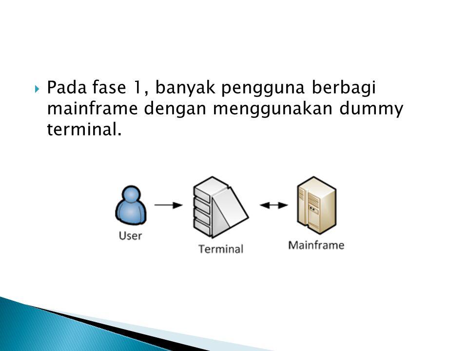  Pada fase 1, banyak pengguna berbagi mainframe dengan menggunakan dummy terminal.