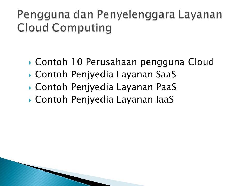  Contoh 10 Perusahaan pengguna Cloud  Contoh Penjyedia Layanan SaaS  Contoh Penjyedia Layanan PaaS  Contoh Penjyedia Layanan IaaS