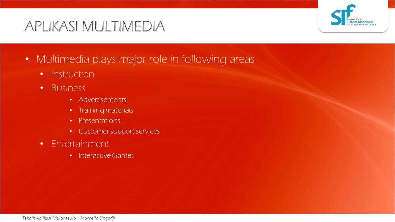 Teknik Aplikasi Multimedia – Marcello Singadji APLIKASI MULTIMEDIA Multimedia plays major role in following areas Instruction Business Advertisements