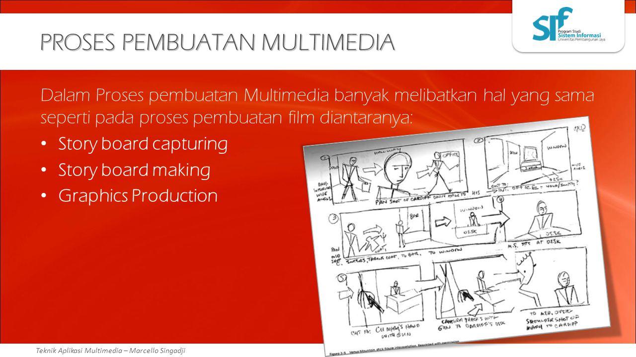 PROSES PEMBUATAN MULTIMEDIA Dalam Proses pembuatan Multimedia banyak melibatkan hal yang sama seperti pada proses pembuatan film diantaranya: Story bo