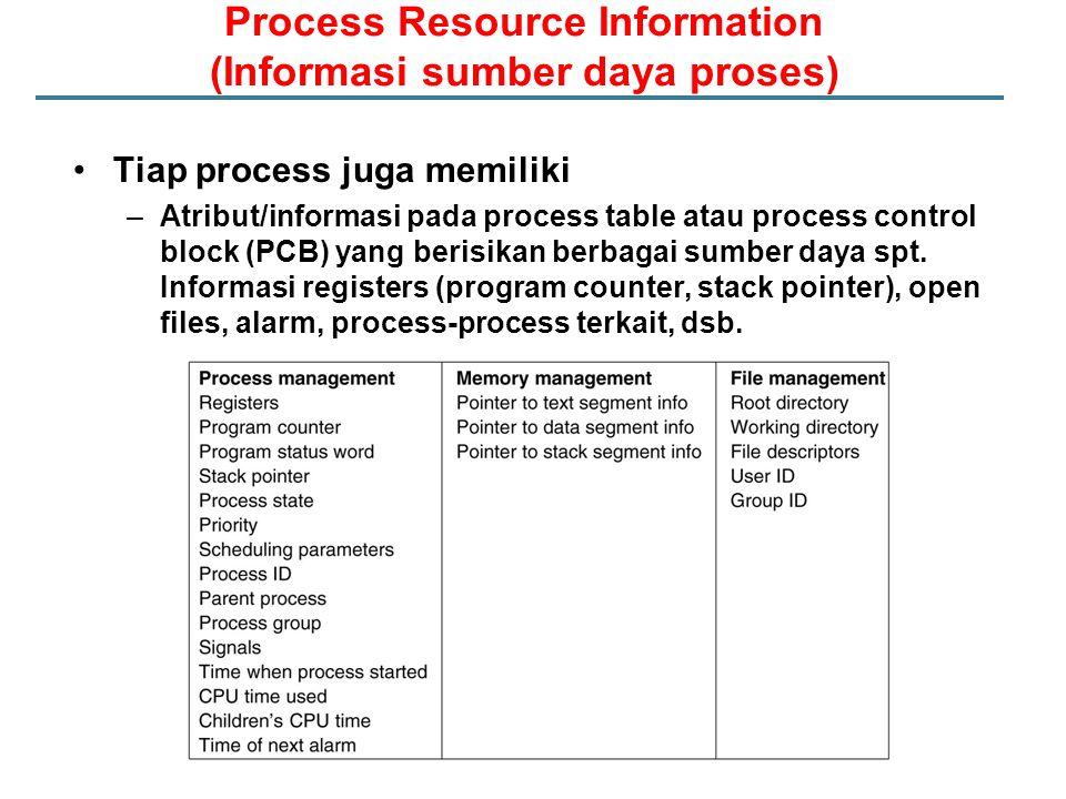 Process Resource Information (Informasi sumber daya proses) Tiap process juga memiliki –Atribut/informasi pada process table atau process control block (PCB) yang berisikan berbagai sumber daya spt.