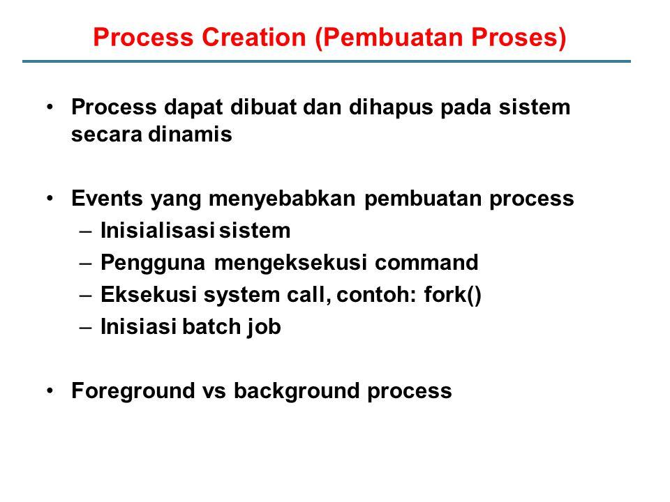 Process Creation (Pembuatan Proses) Process dapat dibuat dan dihapus pada sistem secara dinamis Events yang menyebabkan pembuatan process –Inisialisasi sistem –Pengguna mengeksekusi command –Eksekusi system call, contoh: fork() –Inisiasi batch job Foreground vs background process