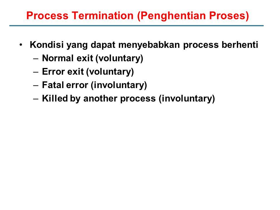 Process Termination (Penghentian Proses) Kondisi yang dapat menyebabkan process berhenti –Normal exit (voluntary) –Error exit (voluntary) –Fatal error (involuntary) –Killed by another process (involuntary)