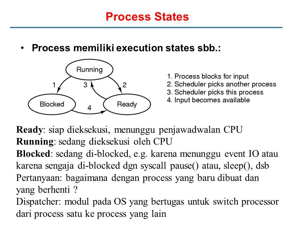 Process States Process memiliki execution states sbb.: Ready: siap dieksekusi, menunggu penjawadwalan CPU Running: sedang dieksekusi oleh CPU Blocked: sedang di-blocked, e.g.