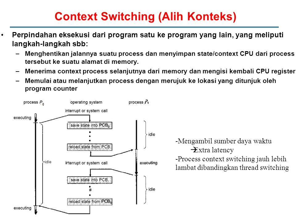 Context Switching (Alih Konteks) Perpindahan eksekusi dari program satu ke program yang lain, yang meliputi langkah-langkah sbb: –Menghentikan jalannya suatu process dan menyimpan state/context CPU dari process tersebut ke suatu alamat di memory.