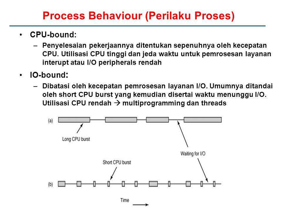 Process Behaviour (Perilaku Proses) CPU-bound: –Penyelesaian pekerjaannya ditentukan sepenuhnya oleh kecepatan CPU.