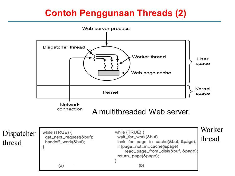 Contoh Penggunaan Threads (2) A multithreaded Web server. Dispatcher thread Worker thread