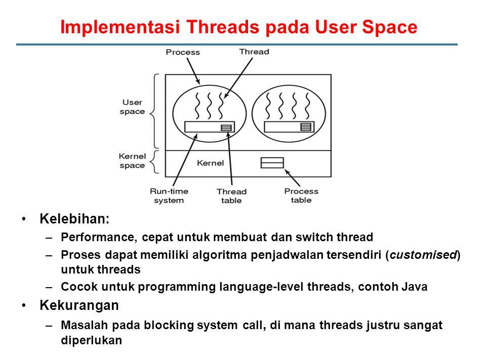 Kelebihan: –Performance, cepat untuk membuat dan switch thread –Proses dapat memiliki algoritma penjadwalan tersendiri (customised) untuk threads –Cocok untuk programming language-level threads, contoh Java Kekurangan –Masalah pada blocking system call, di mana threads justru sangat diperlukan Implementasi Threads pada User Space
