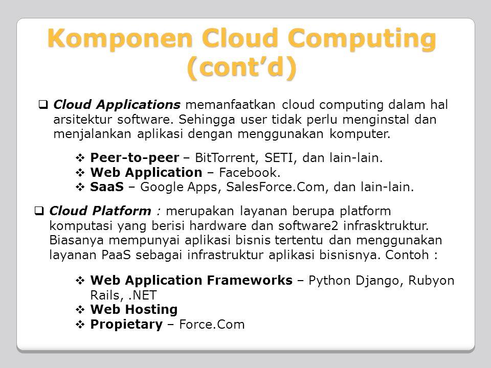  Cloud Applications memanfaatkan cloud computing dalam hal arsitektur software.