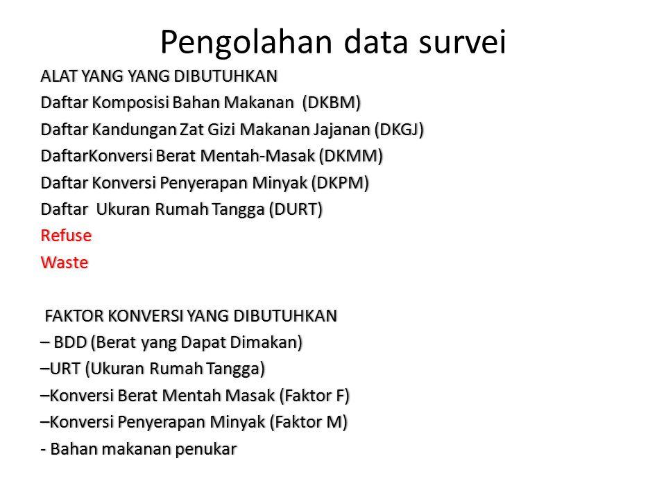 Pengolahan data survei ALATYANGYANGDIBUTUHKANALAT YANG YANG DIBUTUHKAN Daftar KomposisiBahanMakanan (DKBM)Daftar Komposisi Bahan Makanan (DKBM) Daftar