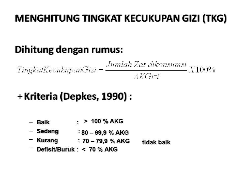 MENGHITUNGTINGKATKECUKUPANGIZI(TKG)MENGHITUNG TINGKAT KECUKUPAN GIZI (TKG) Dihitungdenganrumus:Dihitung dengan rumus: +Kriteria(Depkes,1990): +Kriteri