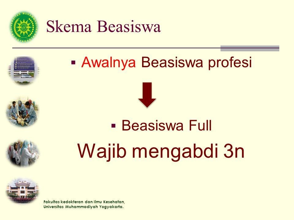 Fakultas kedokteran dan Ilmu Kesehatan, Universitas Muhammadiyah Yogyakarta. Skema Beasiswa  Awalnya Beasiswa profesi  Beasiswa Full Wajib mengabdi