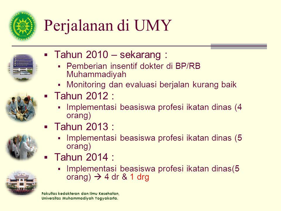 Fakultas kedokteran dan Ilmu Kesehatan, Universitas Muhammadiyah Yogyakarta. Perjalanan di UMY  Tahun 2010 – sekarang :  Pemberian insentif dokter d