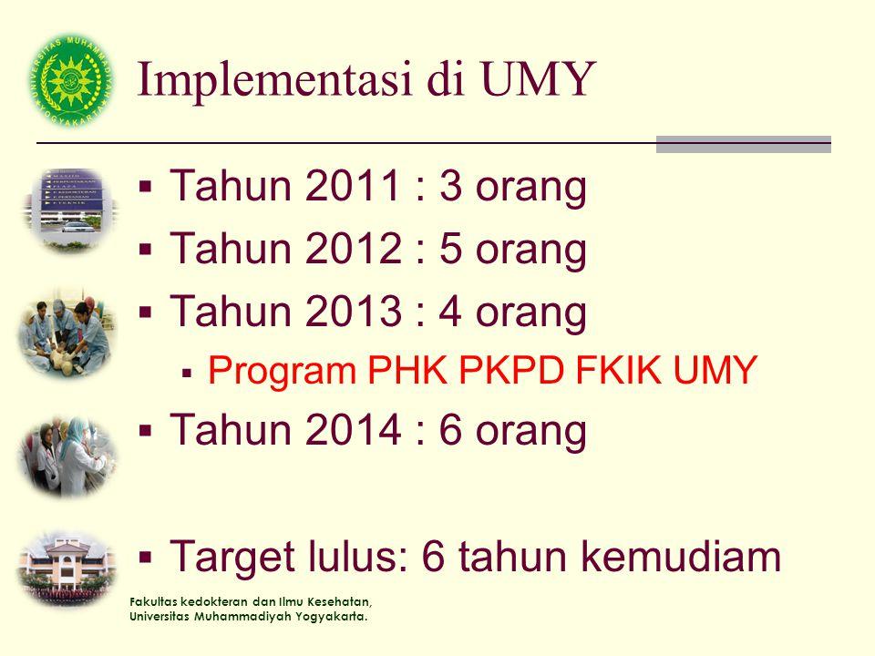 Fakultas kedokteran dan Ilmu Kesehatan, Universitas Muhammadiyah Yogyakarta. Implementasi di UMY  Tahun 2011 : 3 orang  Tahun 2012 : 5 orang  Tahun