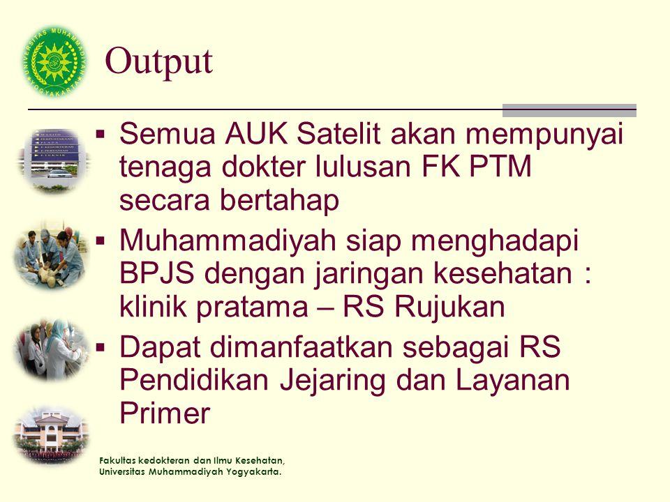 Fakultas kedokteran dan Ilmu Kesehatan, Universitas Muhammadiyah Yogyakarta. Output  Semua AUK Satelit akan mempunyai tenaga dokter lulusan FK PTM se