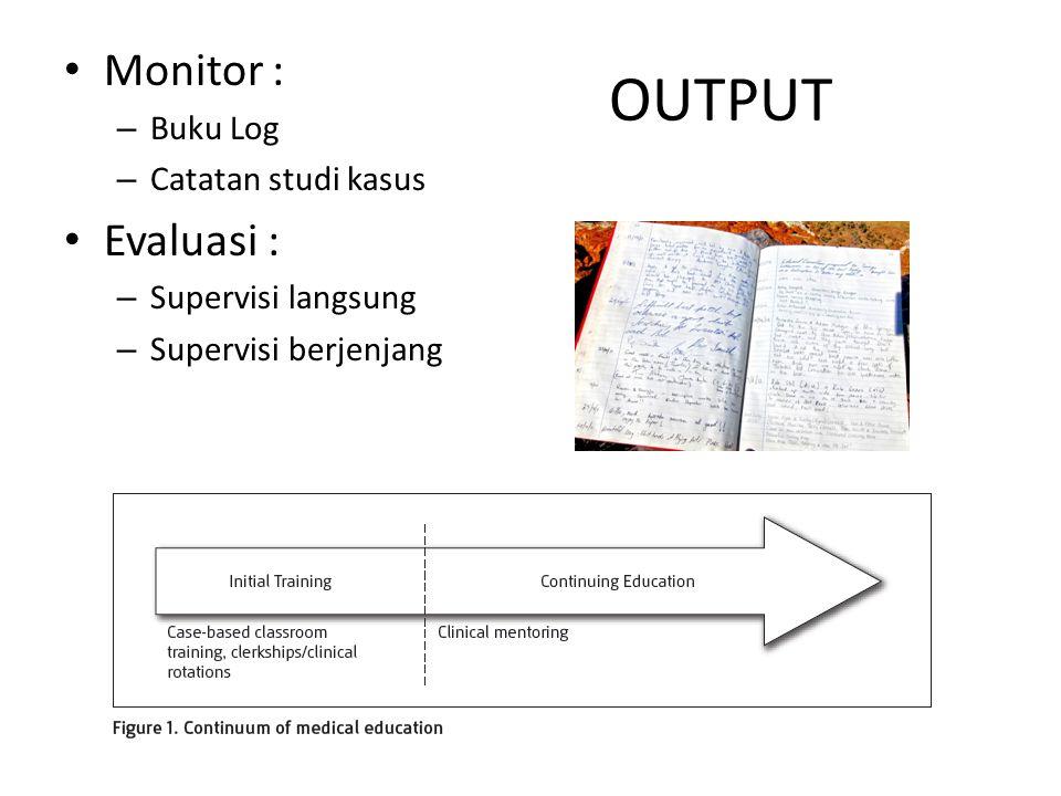 Monitor : – Buku Log – Catatan studi kasus Evaluasi : – Supervisi langsung – Supervisi berjenjang OUTPUT