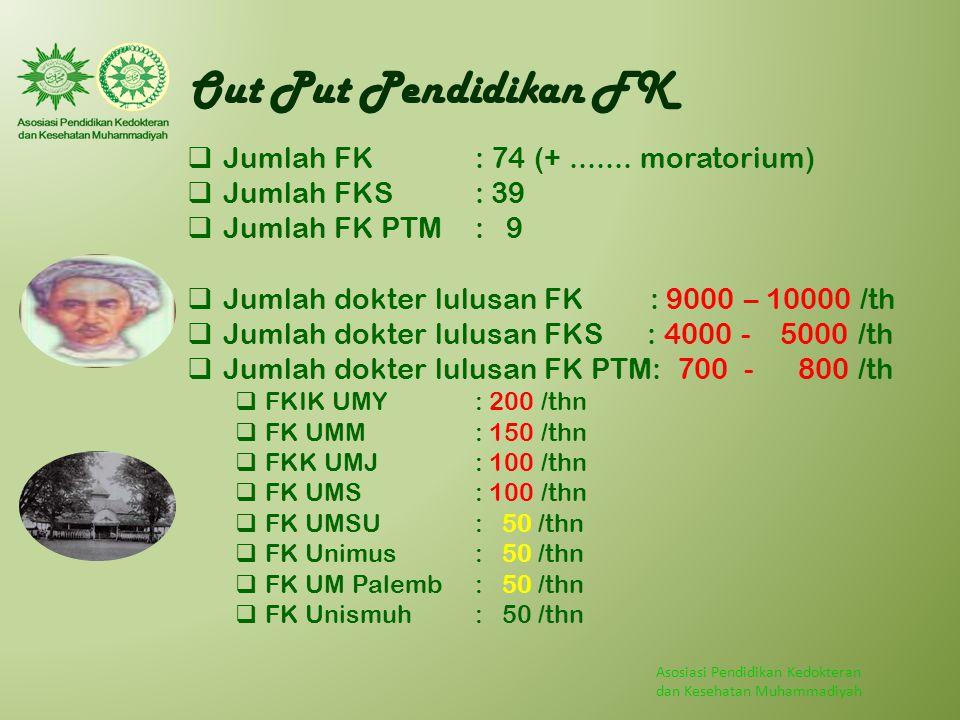 Asosiasi Pendidikan Kedokteran dan Kesehatan Muhammadiyah Out Put Pendidikan FK  Jumlah FK : 74 (+....... moratorium)  Jumlah FKS : 39  Jumlah FK P