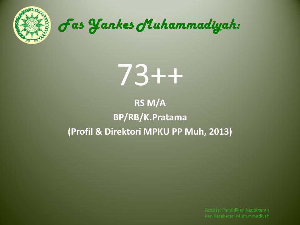 Asosiasi Pendidikan Kedokteran dan Kesehatan Muhammadiyah PENGUATAN PERAN DOKTER DALAM PELAYANAN MATERNAL DAN NEONATAL FASYANKES PRIMER