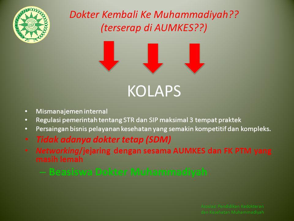 Asosiasi Pendidikan Kedokteran dan Kesehatan Muhammadiyah Dokter Kembali Ke Muhammadiyah?? (terserap di AUMKES??) KOLAPS Mismanajemen internal Regulas