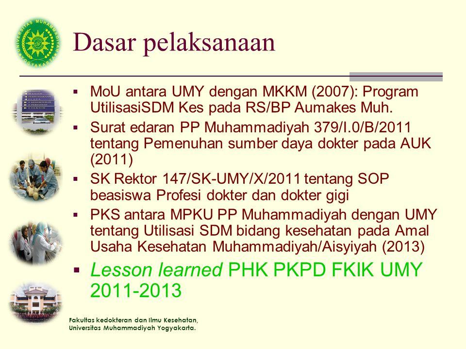 Fakultas kedokteran dan Ilmu Kesehatan, Universitas Muhammadiyah Yogyakarta. Dasar pelaksanaan  MoU antara UMY dengan MKKM (2007): Program UtilisasiS