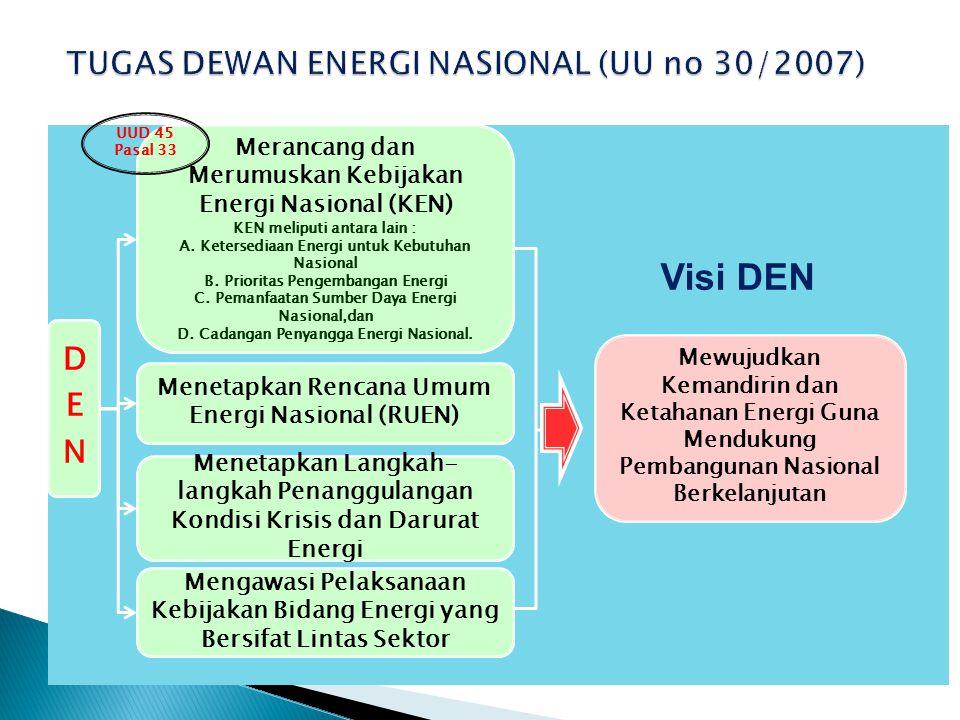 f.Kebijakan Lingkungan dan Keselamatan mengatur keselarasan pengelolaan energi nasional dengan arah pembangunan nasional berkelanjutan, pelestarian sumbedaya alam, dan pengendalian lingkungan; g.Kebijakan Harga, Subsidi dan Insentif Energi mengatur tentang harga, subsidi dan insentif energi dalam rangka menjamin penyediaan dan pengusahaan energi dengan tetap memperhatikan kemampuan masyarakat; h.Kebijakan Infrastruktur dan Industri Energi mengatur peningkatan infrastruktur energi dan mendorong penguatan industri energi nasional; i.Kebijakan Penelitian dan Pengembangan Energi mengatur peran Pemerintah, Pemerintah Daerah, dan Badan Usaha dalam meningkatkan penelitian, pengembangan dan penerapan teknologi energi sampai tahap komersial; j.Kebijakan Kelembagaan dan Pendanaan mengatur penguatan sistem kelembagaan dan birokrasi dalam pengelolaan energi oleh Pemerintah dan Pemerintah Daerah sesuai kewenangannya; Lanjutan......