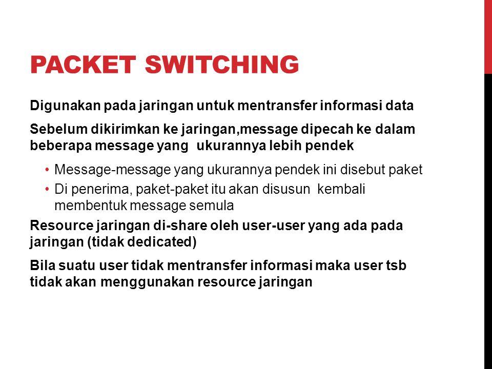 PACKET SWITCHING Digunakan pada jaringan untuk mentransfer informasi data Sebelum dikirimkan ke jaringan,message dipecah ke dalam beberapa message yan